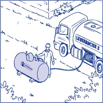 Propaan Gas Tank Inbouwen